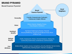 Brand Pyramid PPT Slide 7