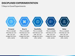 Disciplined Experimentation PPT Slide 3