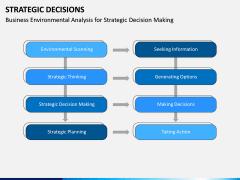 Strategic Decisions PPT Slide 14