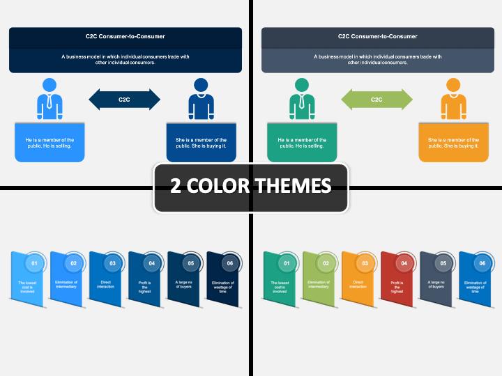 Customer to Customer (C2C) PPT Cover Slide
