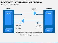 DWDM PPT Slide 2
