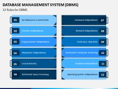 Database Management System (DBMS) PPT Slide 7