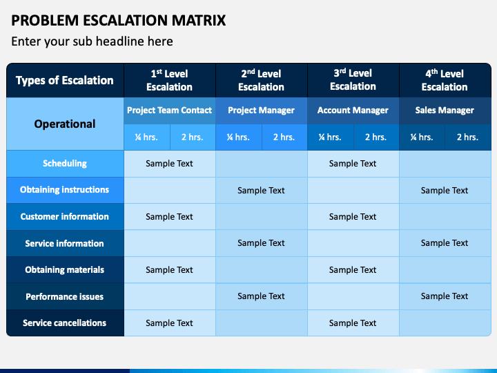 Problem Escalation Matrix PPT Slide 1