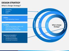 Design Strategy PPT Slide 1
