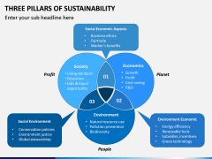 3 Pillars of Sustainability PPT Slide 4