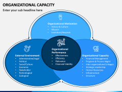 Organizational Capacity PPT Slide 7