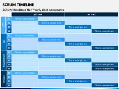 SCRUM Timeline PPT Slide 6
