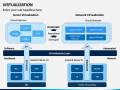 Virtualization PPT Slide 1