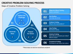 Creative Problem Solving PPT Slide 3