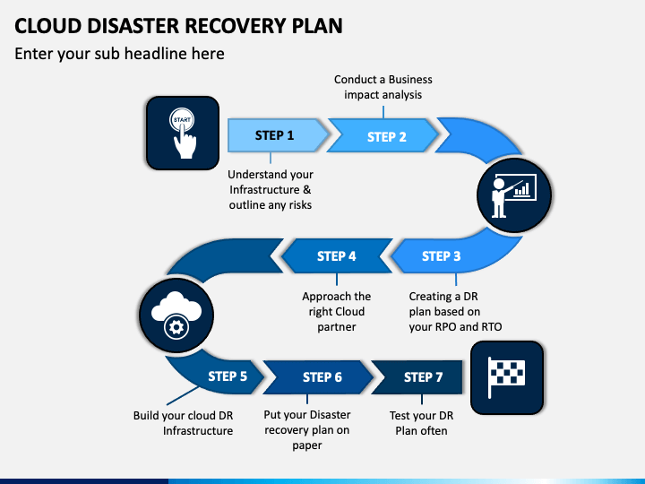 Cloud Disaster Recovery Plan PPT Slide 1