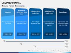 Demand Funnel PPT Slide 5