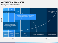 Operational Readiness PPT Slide 10