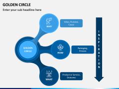 Golden Circle PPT Slide 3