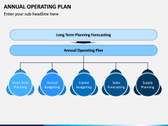 Annual Operating Plan PPT Slide 8