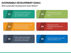 Sustainable Development Goals PPT Slide 4