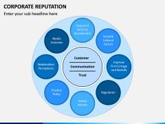 Corporate Reputation PPT Slide 6