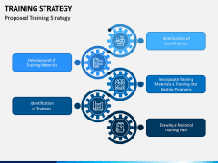 Training Strategy PPT Slide 3