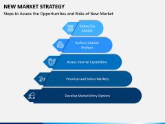 New Market Strategy PPT Slide 5
