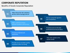 Corporate Reputation PPT Slide 11