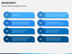 Biosecurity PPT Slide 4