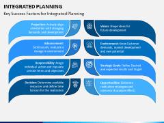 Integrated Planning PPT Slide 3
