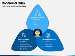 Managerial Roles PPT Slide 3