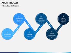 Audit Process PPT Slide 5
