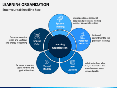 Learning Organization PPT Slide 2