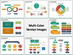API Development Multicolor Combined