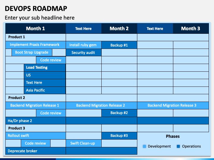 Devops Roadmap PPT Slide 1
