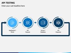 API Testing PPT Slide 6