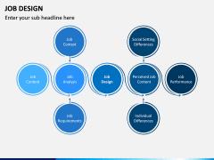 Job Design PPT Slide 7