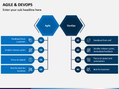 Agile and DevOps PPT Slide 2
