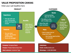 Value Proposition Canvas PPT Slide 5