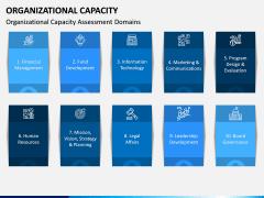 Organizational Capacity PPT Slide 4