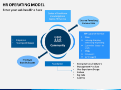 HR Operating Model PPT Slide 11