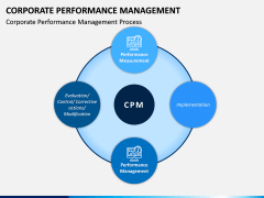 Corporate Performance Management PPT Slide 7