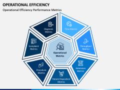 Operational Efficiency PPT Slide 6