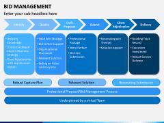 Bid Management PPT Slide 12