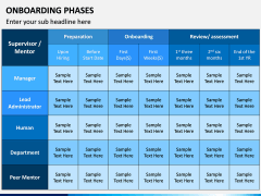 Onboarding Phases PPT Slide 4