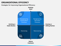 Organizational Efficiency PPT Slide 2