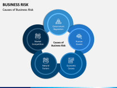 Business Risk PPT Slide 7
