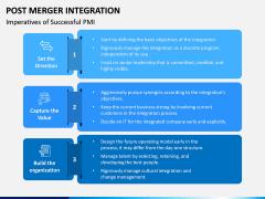 Post Merger Integration PPT Slide 11