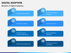 Digital Adoption PPT Slide 4