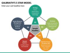Galbraith's 5 Star Model PPT Slide 2