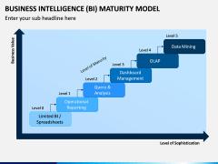 BI Maturity Model PPT Slide 2