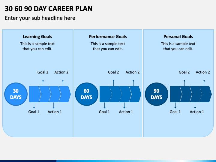 30 60 90 Day Career Plan PPT Slide 1