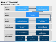 Project Roadmap PPT Slide 7