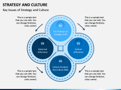 Strategy and Culture PPT Slide 7