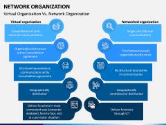 Network Organization PPT Slide 2